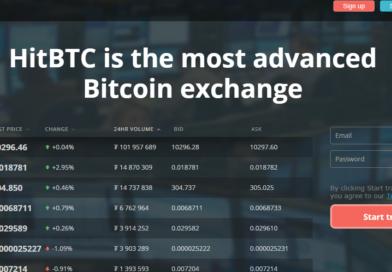 HitBTC Borsası
